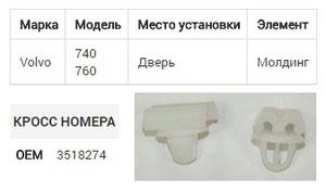 ОРИГИНАЛ B17984 Клипса   Обшив./молдин, 2 и более шляпок