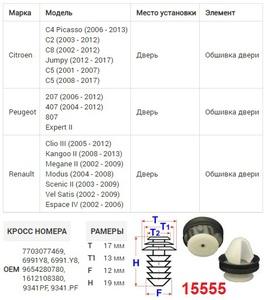 NAck 15555 Клипса   Обшив./молдин, 2 и более шляпок